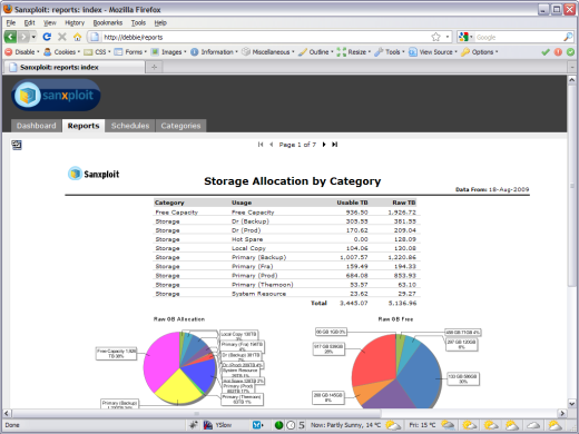 Storage Allocation report shows storage by category